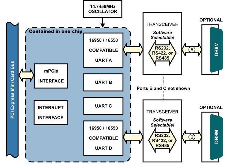 Berühmt Software Zur Erstellung Von Blockdiagrammen Ideen - Der ...