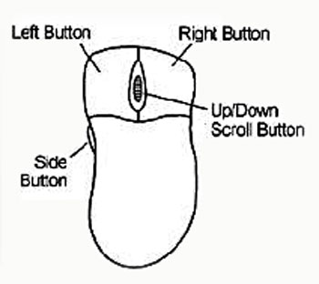 CadPro 4 Button Sketch with button Descriptions