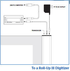 Quickruler 3 to Roll Up 3 Wiring Diasgram