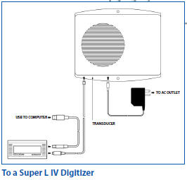 QuickRuler 3 to Super L Vi Wiring Diagram