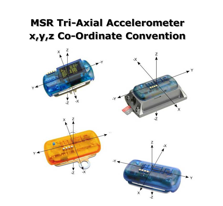 x, y & z acceleration convention
