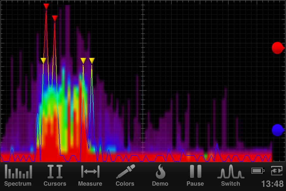 WiPry-Spectrum Analyzer