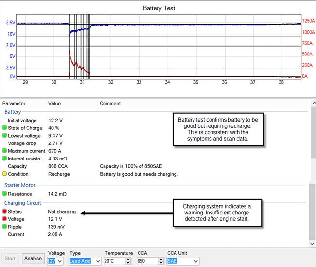 PicoDiagnostics battery report