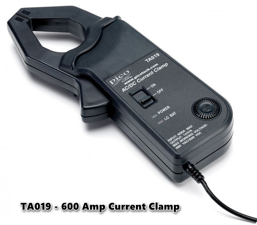 600A current clamp