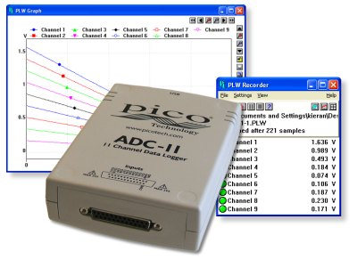 data acquisition using the ADC-11