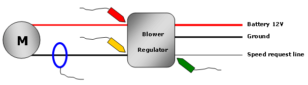 blower bmw x5