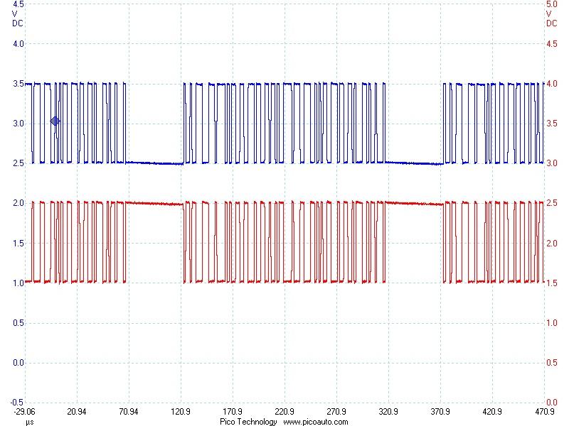 CANbus waveform 1