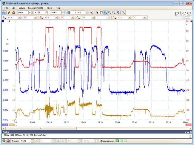 MAF, TPS and Oxygen sensor