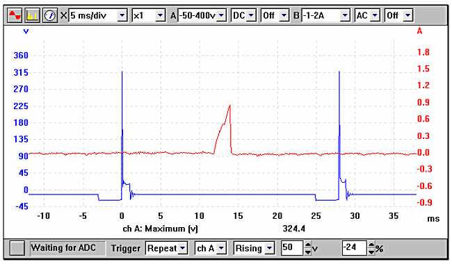 Injector waveform