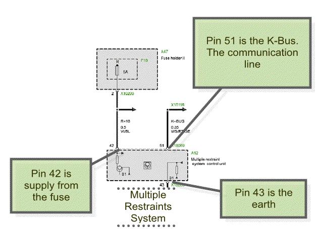 Mini K Bus Everyday Diagnostic