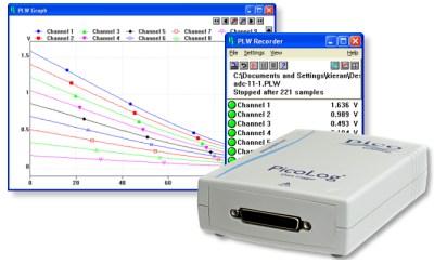 multiple channel data acquisition