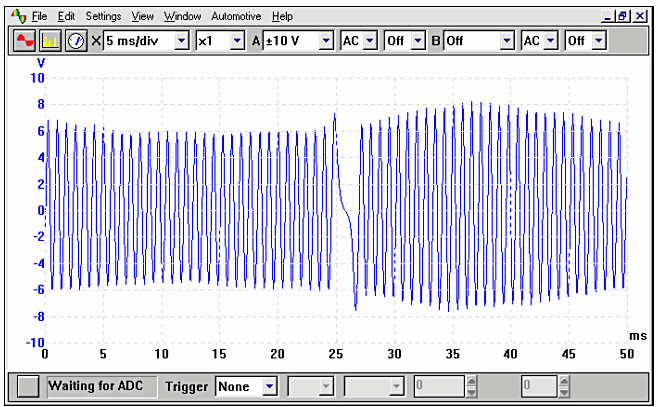 Pico Trigger Signals