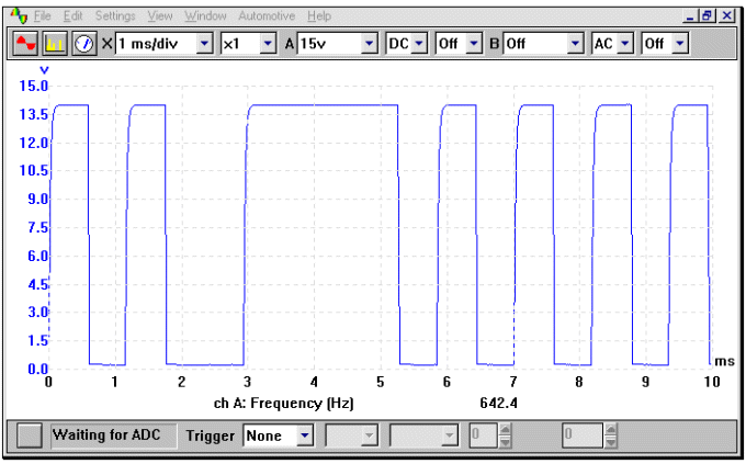 hall effect waveform