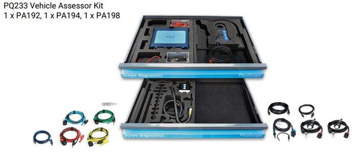 PQ233 Kit in FOam