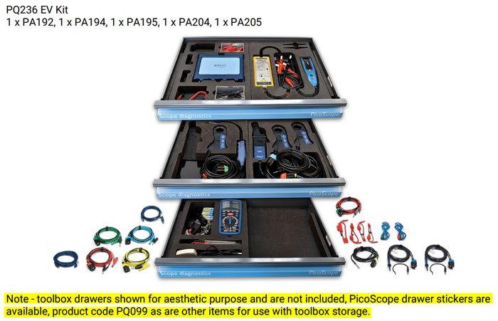 PQ236 Kit in FOam