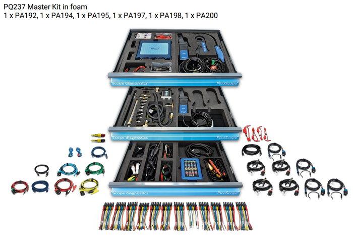 PQ237 Kit in Foam